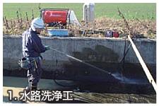 1.水路洗浄工